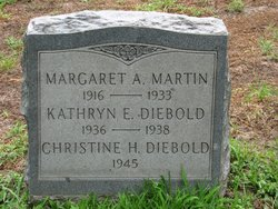 Margaret A Martin