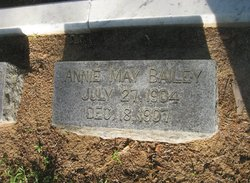 Annie May Bailey