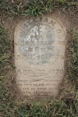 William C. Gilliland