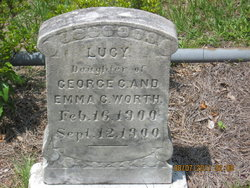Lucy Worth