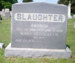 Andrew Slaughter