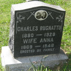 Charles Bugnatto