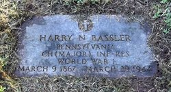 Rev Harry Nelson Bassler