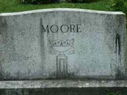 Thomas Luther Moore