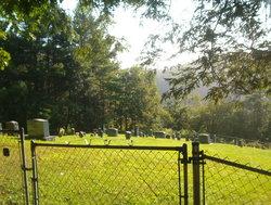 Critcher Cemetery