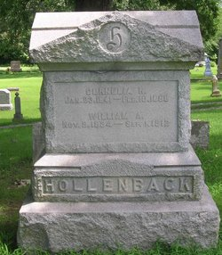 Cornelia R <i>Pooler</i> Hollenback