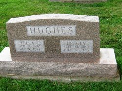 Dr Guy Hughes