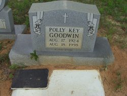 Mrs Polly <i>Key</i> Goodwin