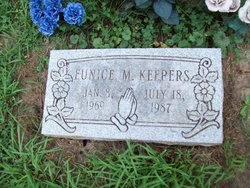 Eunice M Keepers