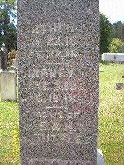 Arthur Deloss Tuttle