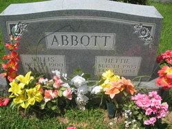 Hettie Abbott