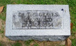 Dr Thomas Clarke Graves