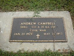 Andrew Ross Campbell