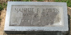 Nannie Floyd <i>Anderson</i> Bowen