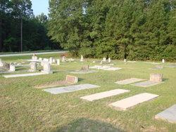 Miller Grove Cemetery