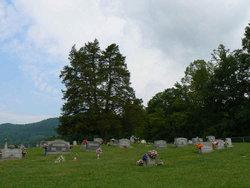 McNew Cemetery