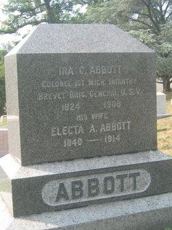 Electa Araminta <i>Shear</i> Abbott