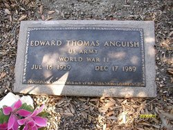 Edward Thomas Anguish