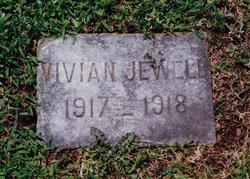 Vivion Jewell