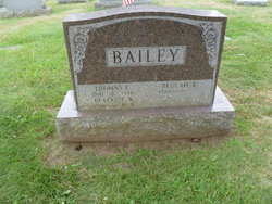 Beatrice A. Bailey