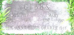 Anna <i>Gibbs</i> Cramer