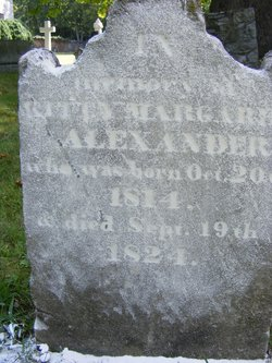 Kitty Margaret Alexander