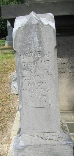 Lizzie Cannon