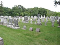Saint Peters Evangelical Lutheran Cemetery