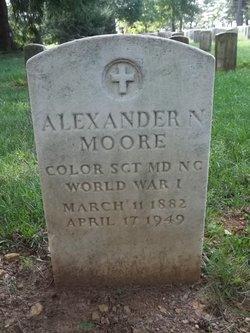 Alexander Newcomer Moore