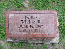 Willis Ralph Rupert