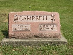 Charles T Campbell