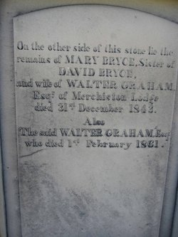 Mary <i>Bryce</i> Graham