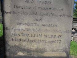 Henrietta <i>Graham</i> Murray