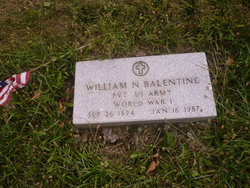 William Newton Ballentine