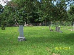 Miller Cemetery