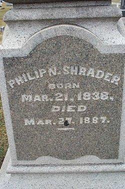 Phillip Noble Shrader