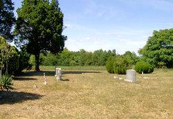 McDowell Family Cemetery