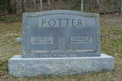 Charles Ruffin Potter