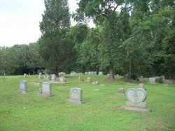Liberty Primitive Baptist Church Cemetery