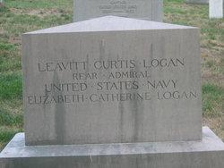 Elizabeth Catherine <i>Porter</i> Logan