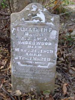 Elizabeth F. Underwood