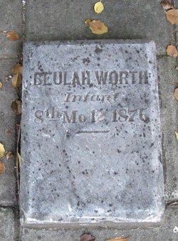 Beulah Worth