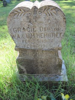 Gracie Hembree