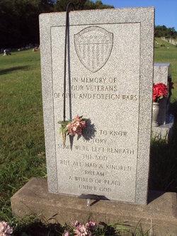 McCurdysville Cemetery