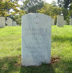 Charles E. Campbell