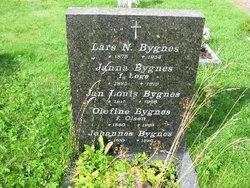 Jan Louis Bygnes