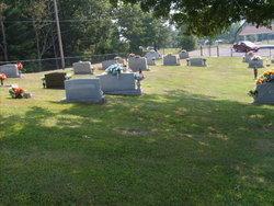 Round Knob Church of Christ Cemetery