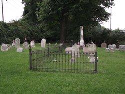 Fix-Gerber-Bitting Cemetery