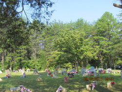 Martha Coffey Cemetery