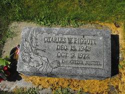 Charles William Piggott
